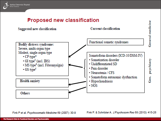 Proposed new classification
