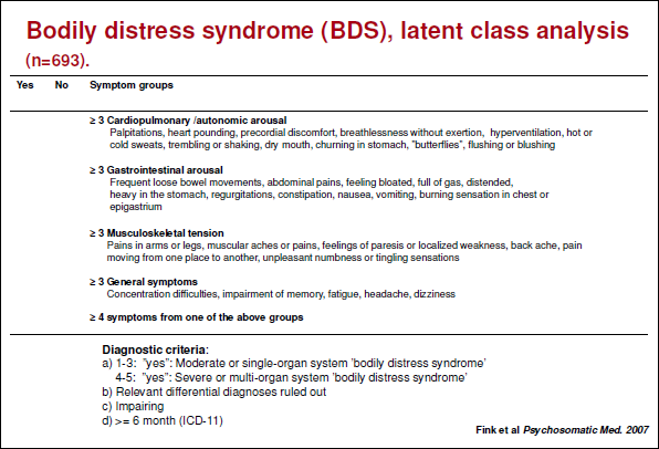 BDS Criteria Fink P