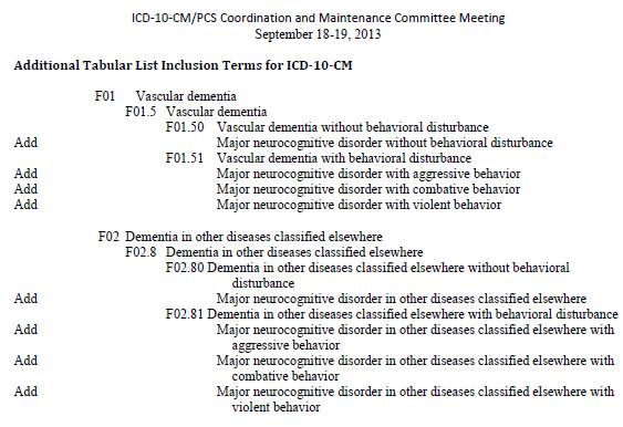 ICD10CM 1