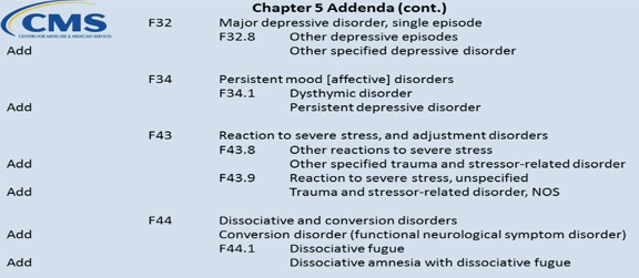 March 2014 C and M meeting Conversion disorder (FNSD)