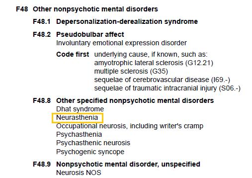 Neurasthenia ICD-10-CM